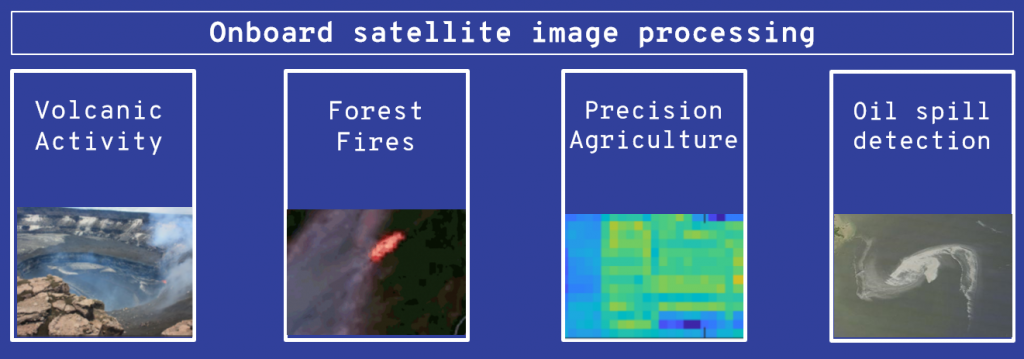 App till SpaceCloud termisk sensordata